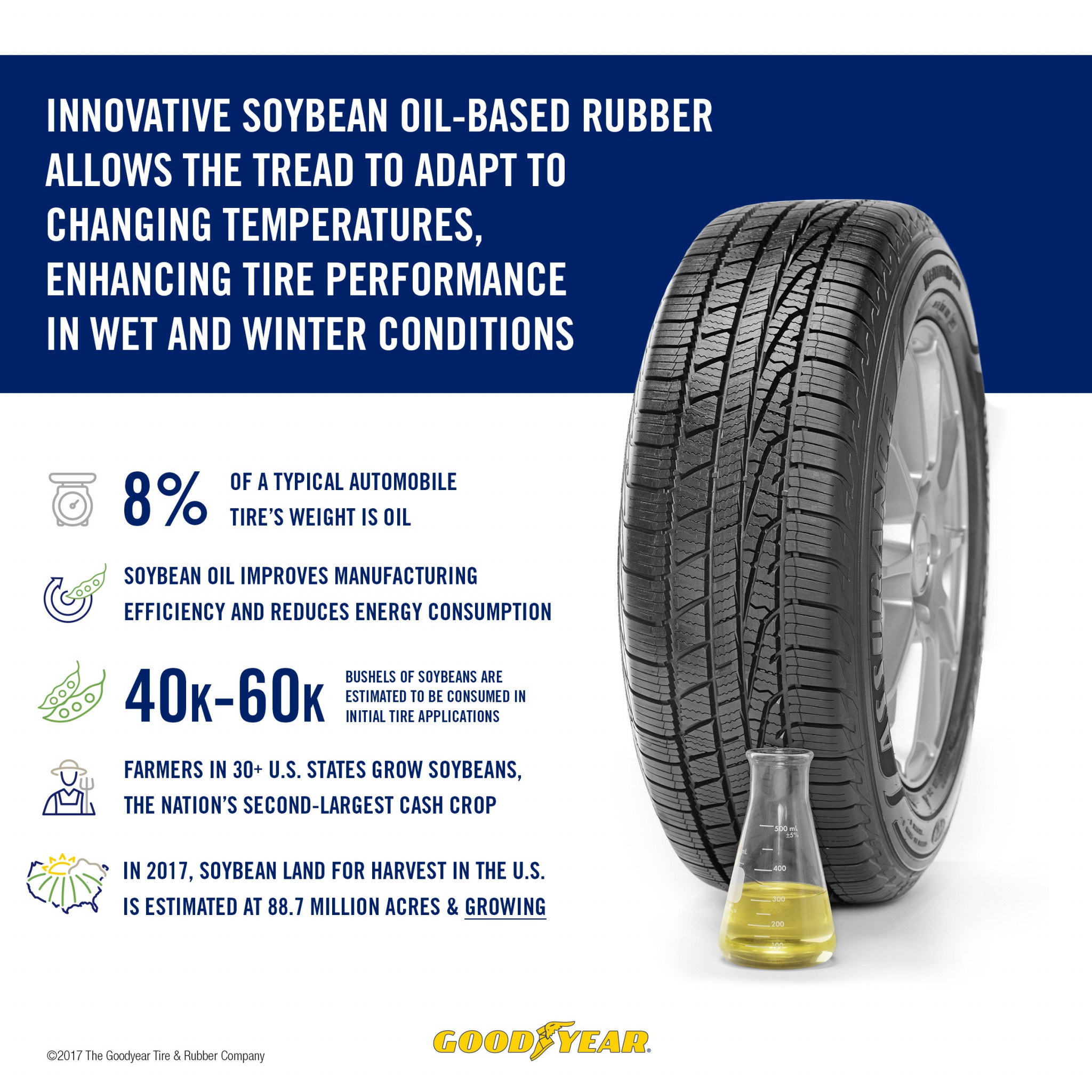 overview of goodyear tire rubber company Get information, facts, and pictures about the goodyear tire & rubber company at encyclopediacom make research projects and school reports about the goodyear tire & rubber company easy with credible articles from our free, online encyclopedia and dictionary.